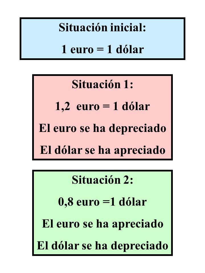El euro se ha depreciado El dólar se ha apreciado