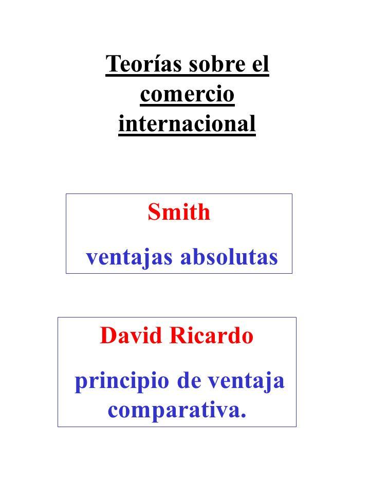 Teorías sobre el comercio internacional