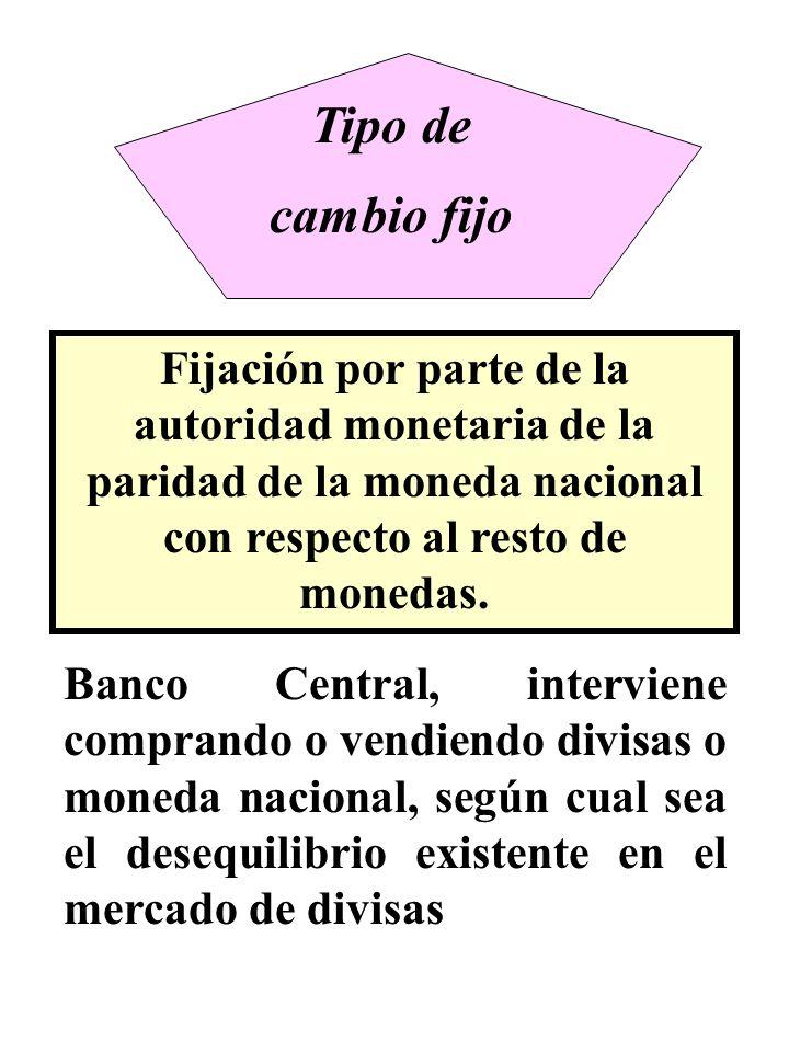 Tipo de cambio fijo. Fijación por parte de la autoridad monetaria de la paridad de la moneda nacional con respecto al resto de monedas.