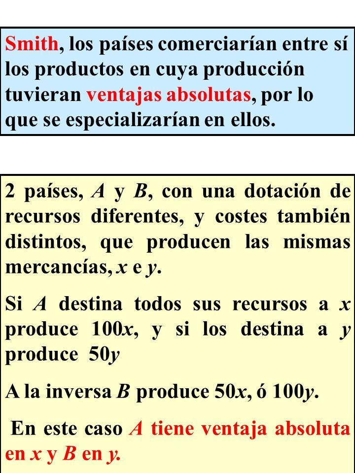 Smith, los países comerciarían entre sí los productos en cuya producción tuvieran ventajas absolutas, por lo que se especializarían en ellos.