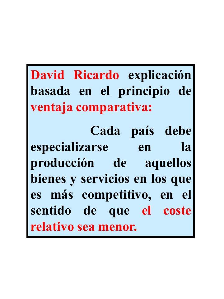David Ricardo explicación basada en el principio de ventaja comparativa: