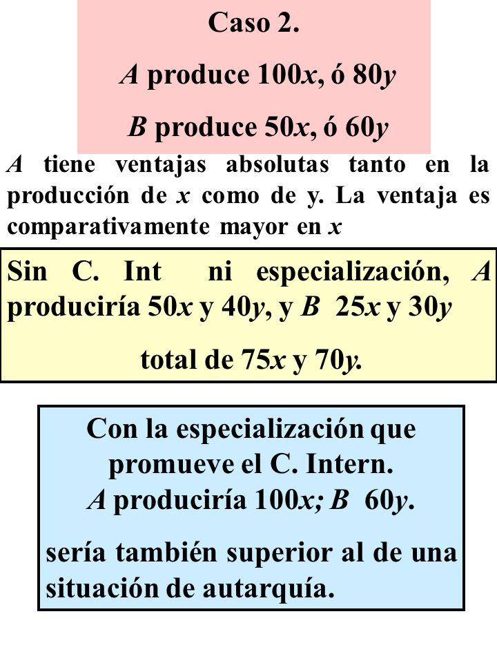 Sin C. Int ni especialización, A produciría 50x y 40y, y B 25x y 30y