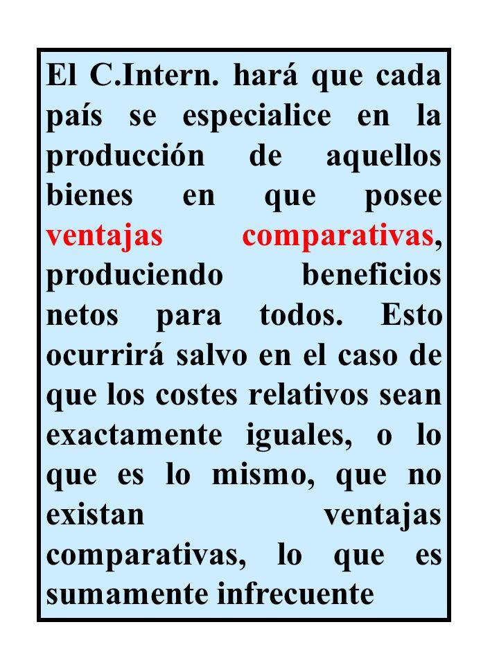 El C.Intern.