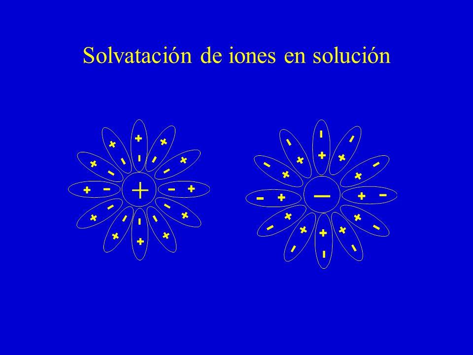 Solvatación de iones en solución