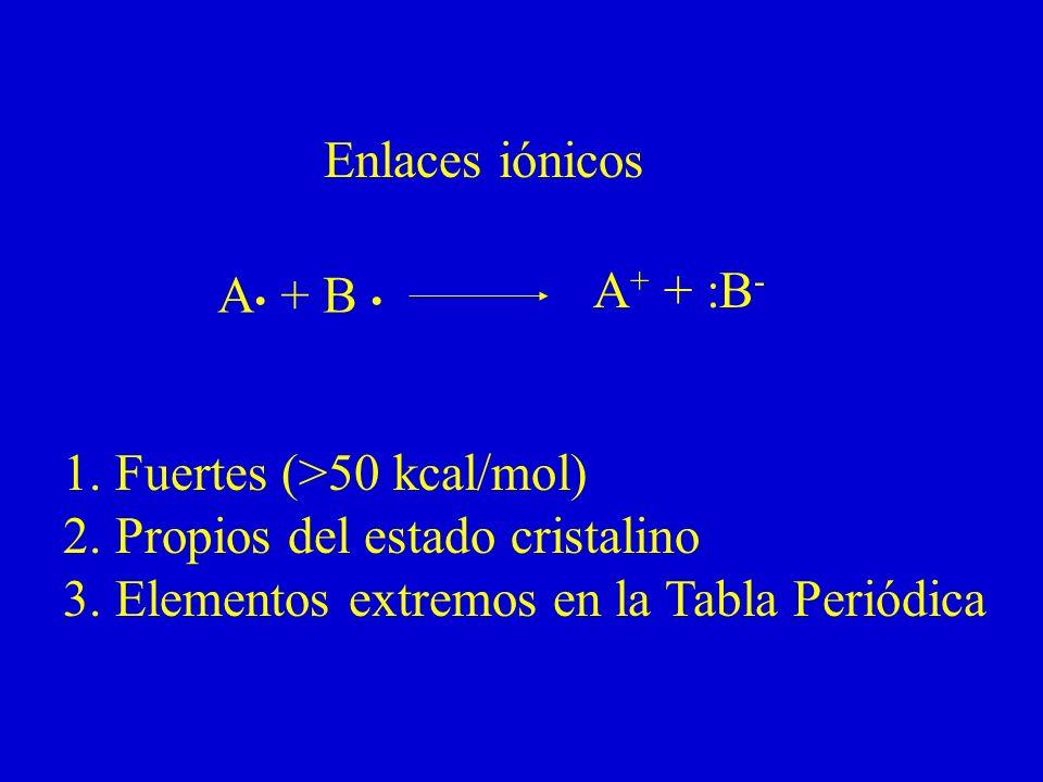 Enlaces iónicos A• + B • A+ + :B- 1. Fuertes (>50 kcal/mol) 2.