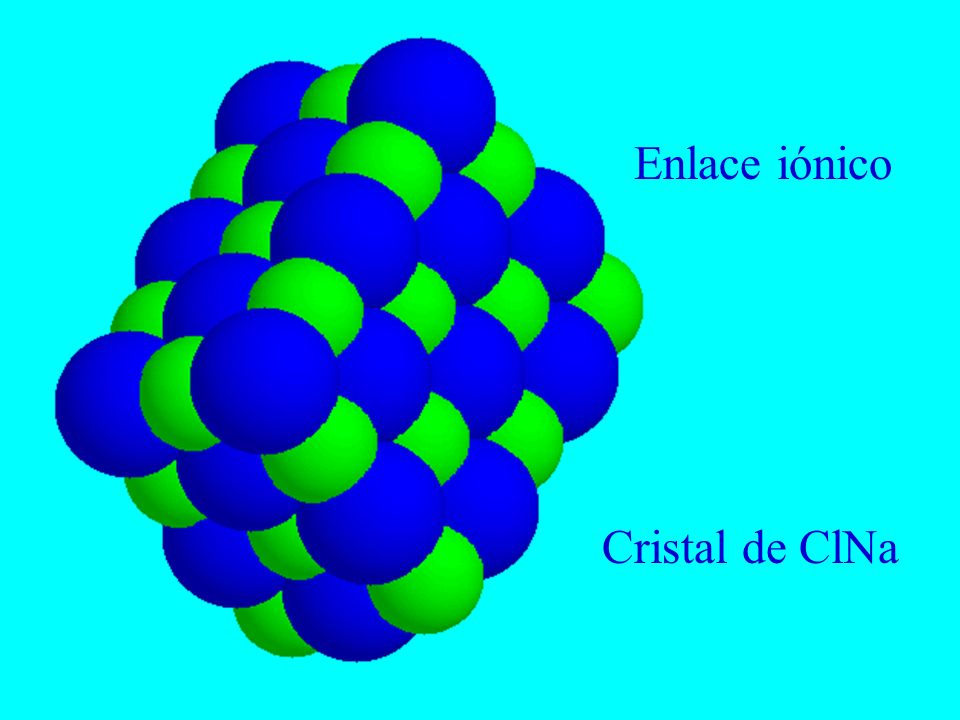 Enlace iónico Cristal de ClNa