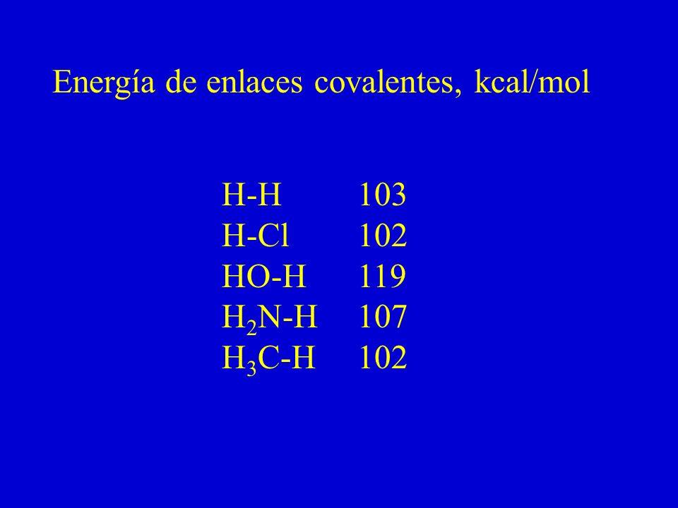 Energía de enlaces covalentes, kcal/mol
