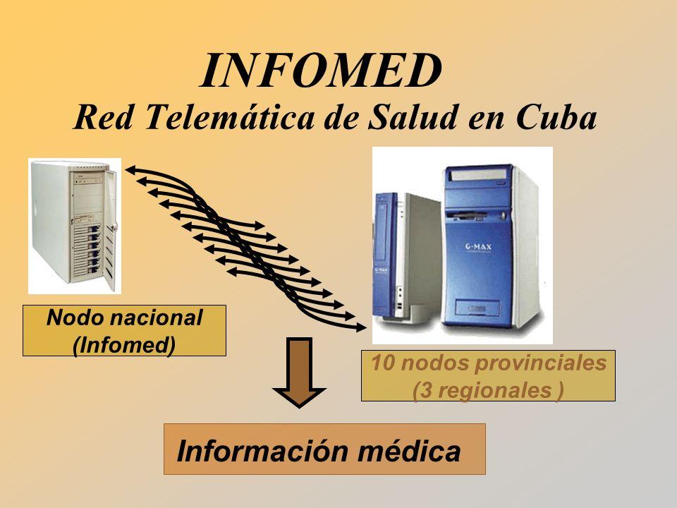 Red Telemática de Salud en Cuba