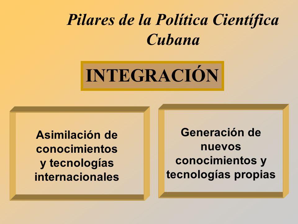 Pilares de la Política Científica Cubana