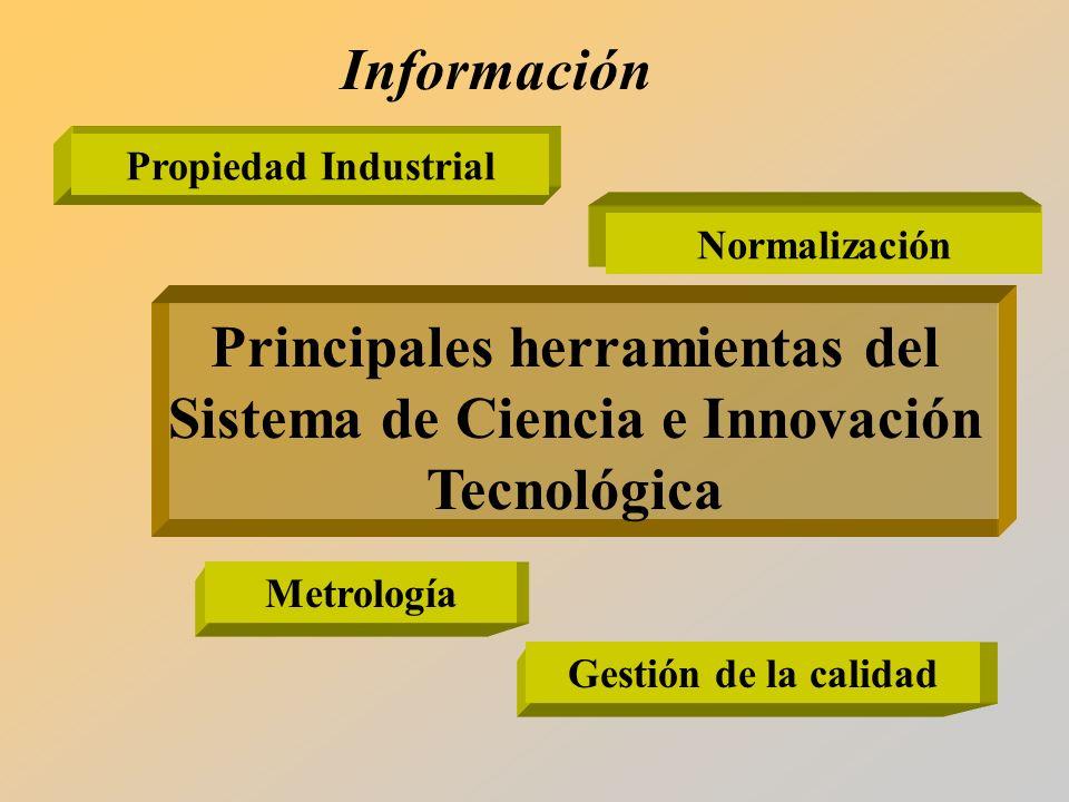 Información Propiedad Industrial. Normalización. Principales herramientas del Sistema de Ciencia e Innovación Tecnológica.