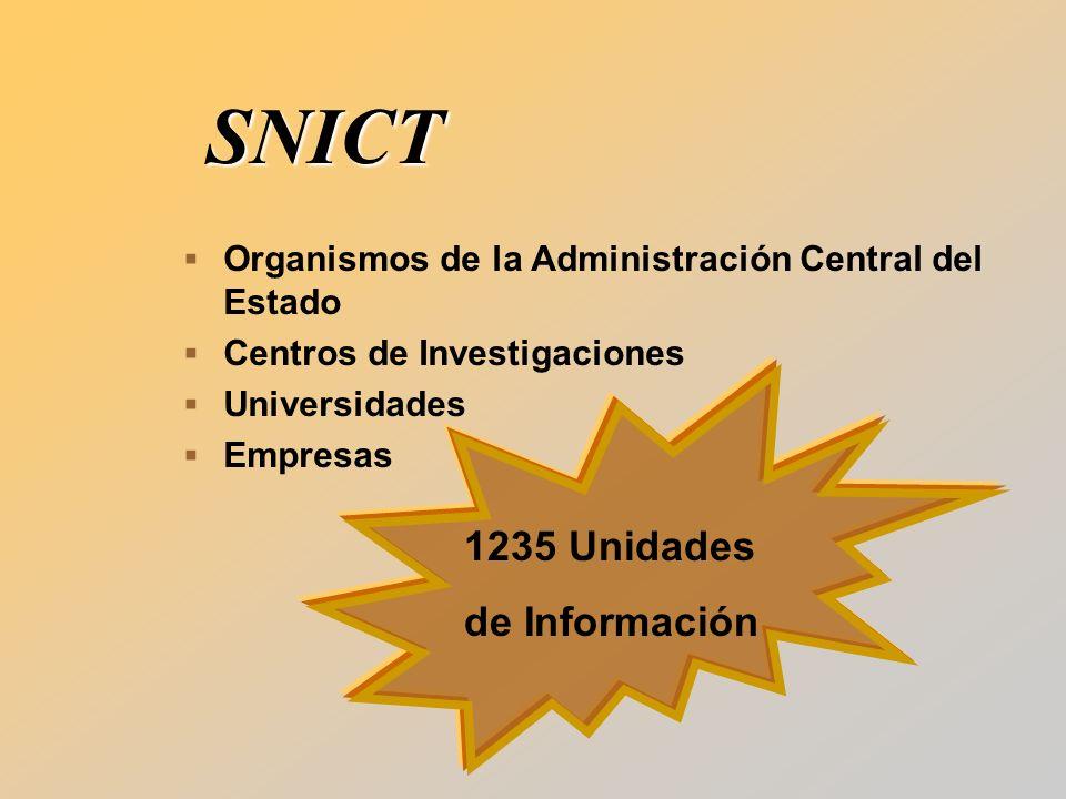SNICT 1235 Unidades de Información