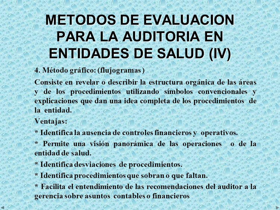 METODOS DE EVALUACION PARA LA AUDITORIA EN ENTIDADES DE SALUD (IV)