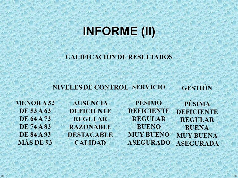 CALIFICACIÓN DE RESULTADOS