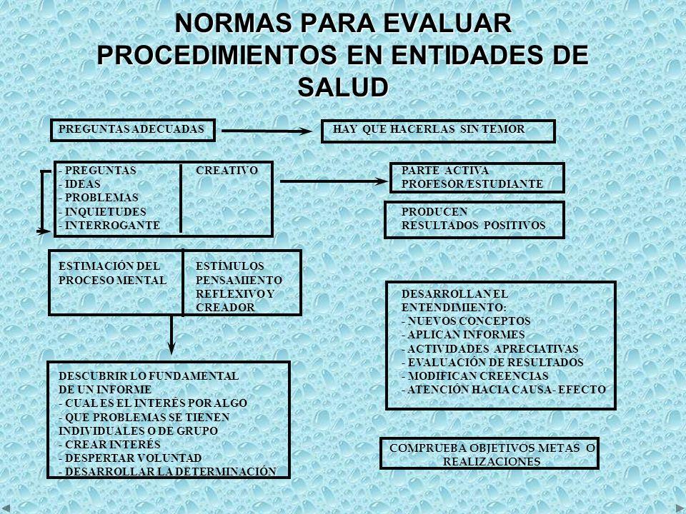 NORMAS PARA EVALUAR PROCEDIMIENTOS EN ENTIDADES DE SALUD