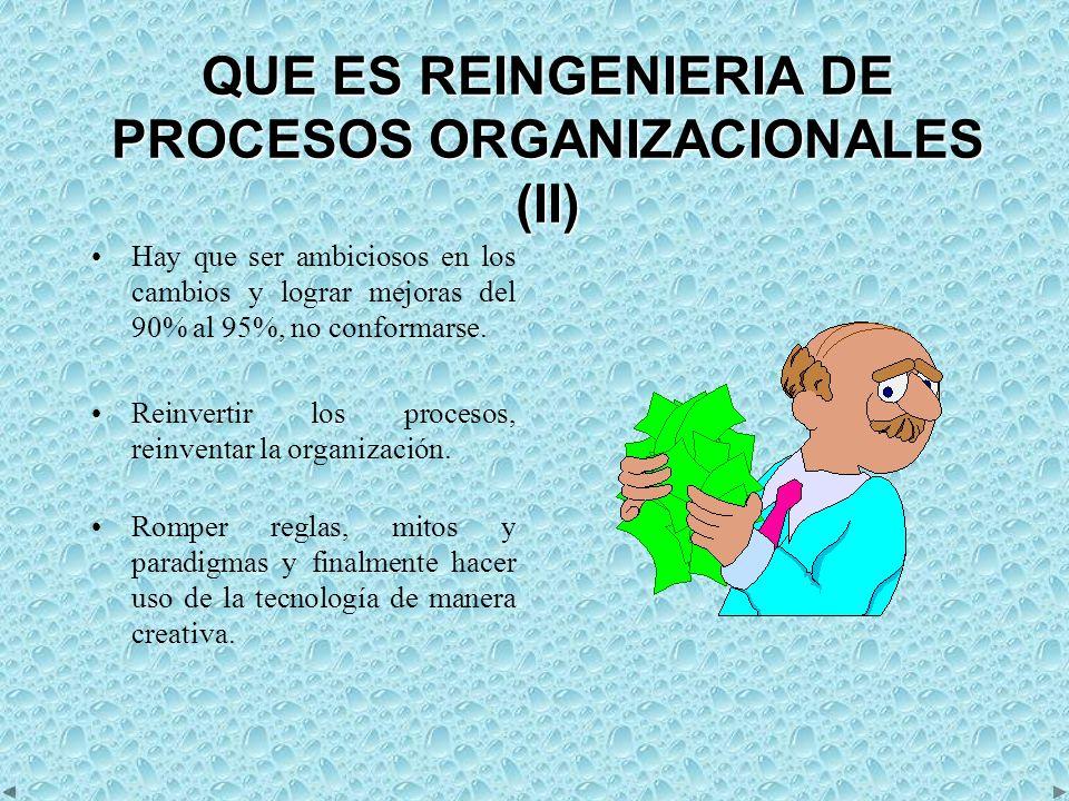 QUE ES REINGENIERIA DE PROCESOS ORGANIZACIONALES (II)