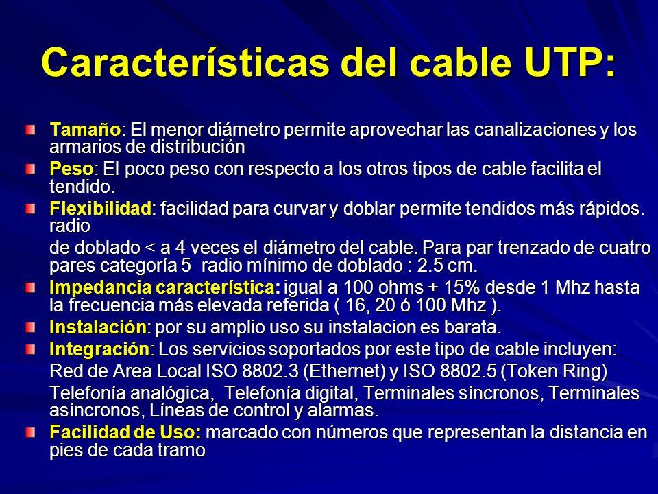 Características del cable UTP: