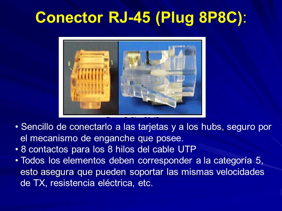 Conector RJ-45 (Plug 8P8C):