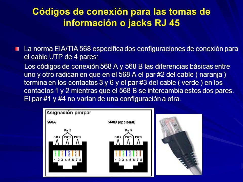 Códigos de conexión para las tomas de información o jacks RJ 45
