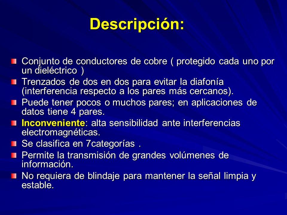 Descripción: Conjunto de conductores de cobre ( protegido cada uno por un dieléctrico )