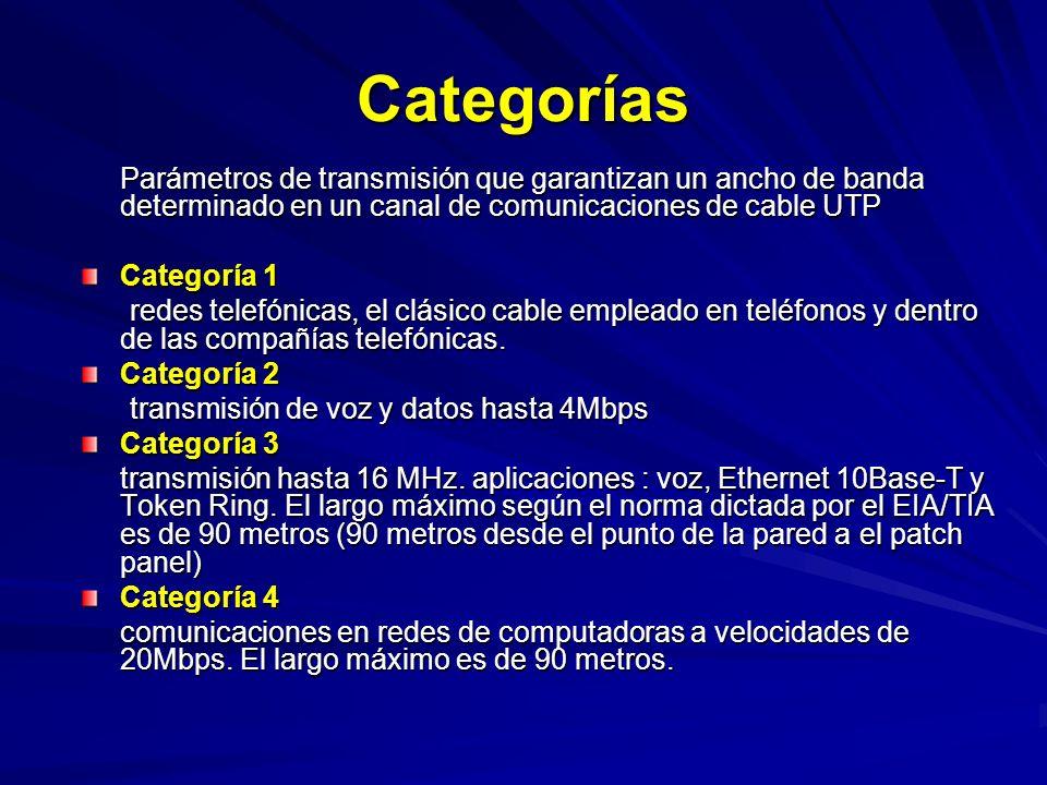Categorías Parámetros de transmisión que garantizan un ancho de banda determinado en un canal de comunicaciones de cable UTP.