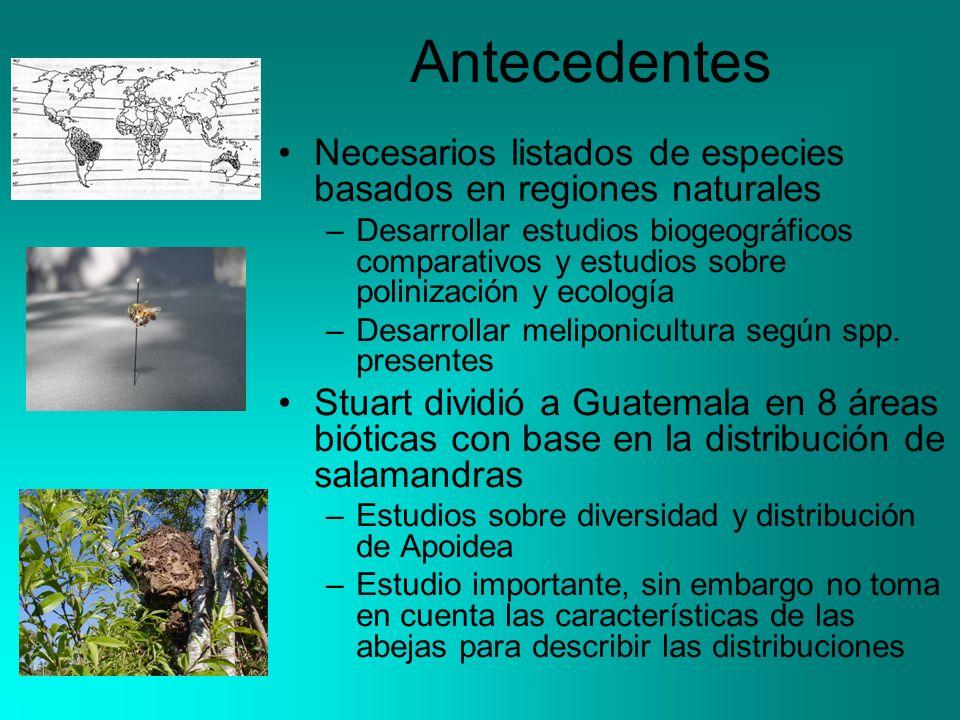 Antecedentes Necesarios listados de especies basados en regiones naturales.