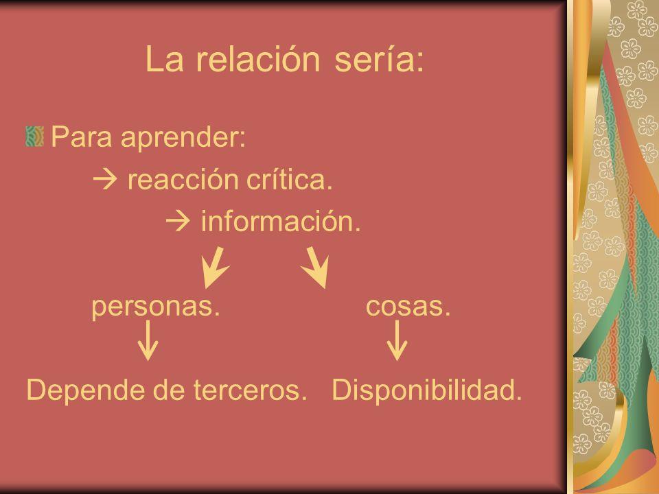 La relación sería: Para aprender:  reacción crítica.  información.