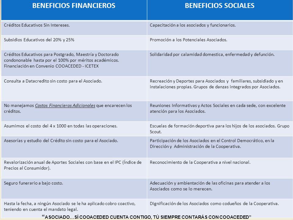 BENEFICIOS FINANCIEROS BENEFICIOS SOCIALES