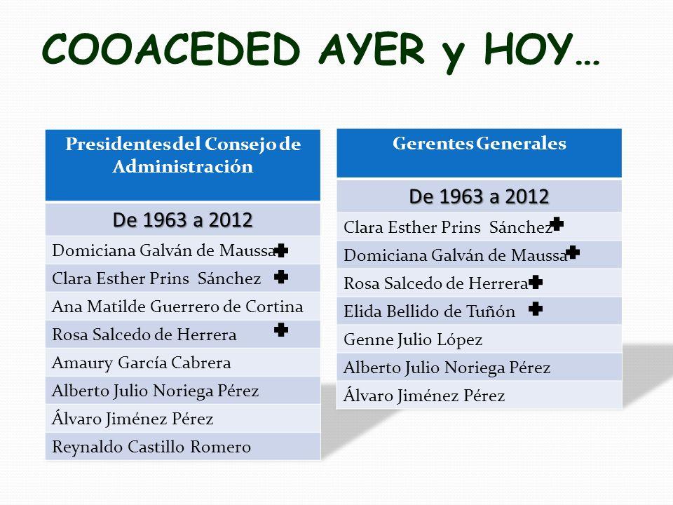 Presidentes del Consejo de Administración