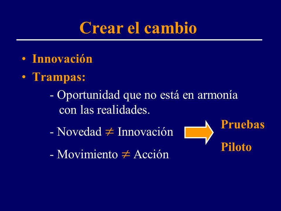 Crear el cambio Innovación Trampas: