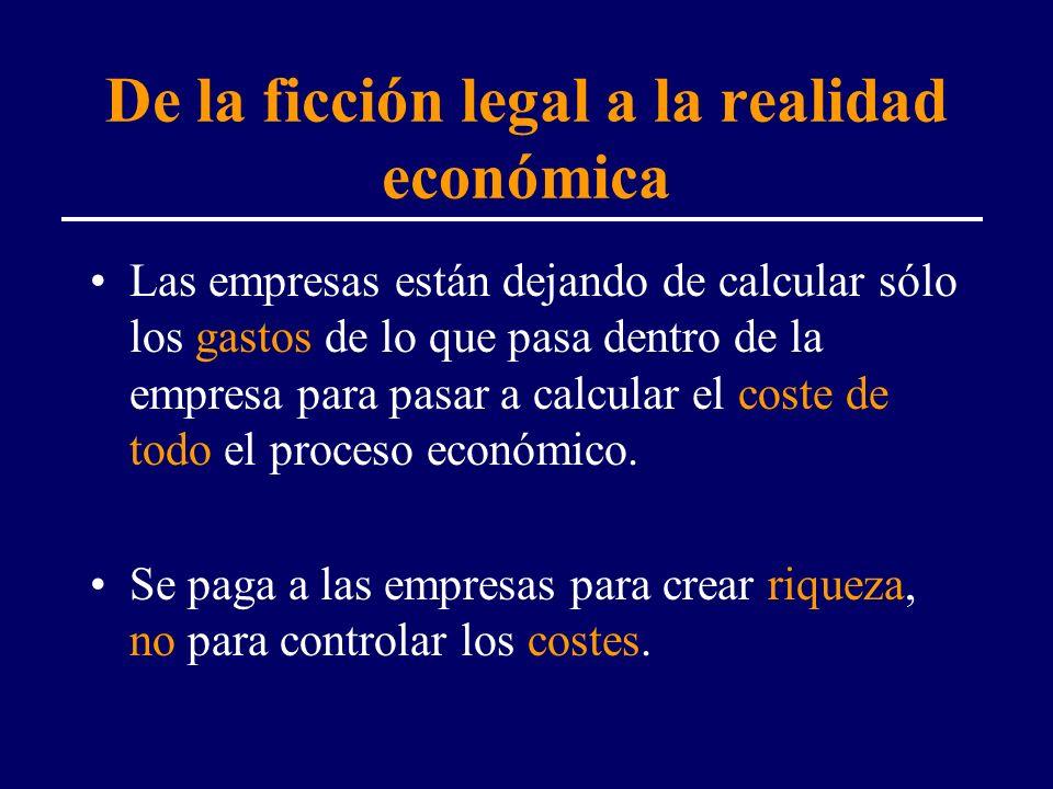 De la ficción legal a la realidad económica