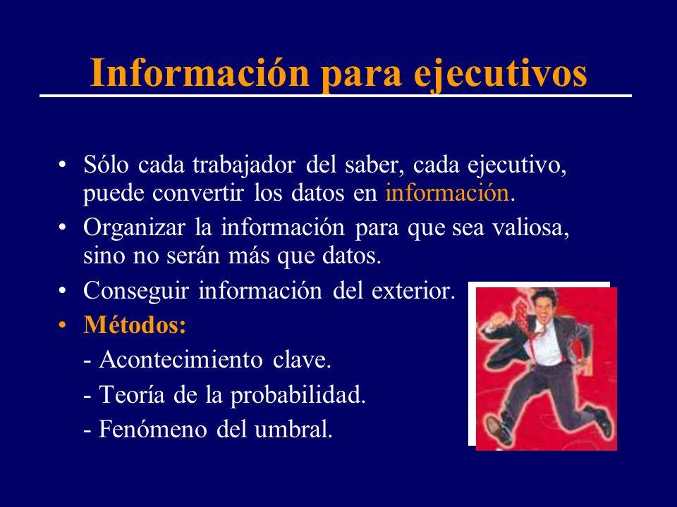 Información para ejecutivos