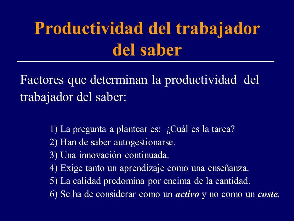 Productividad del trabajador del saber