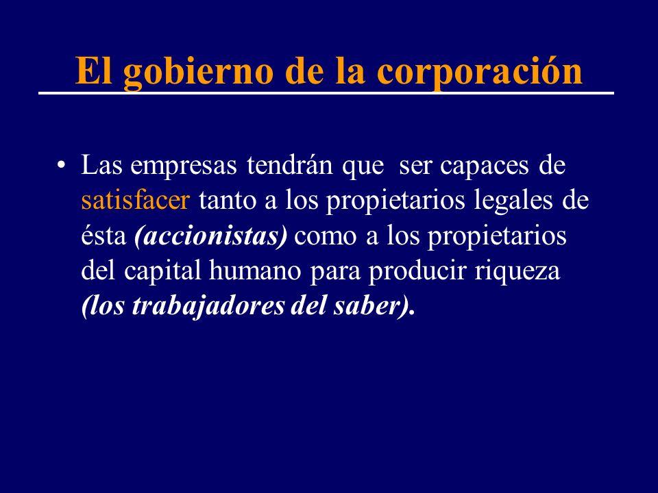 El gobierno de la corporación
