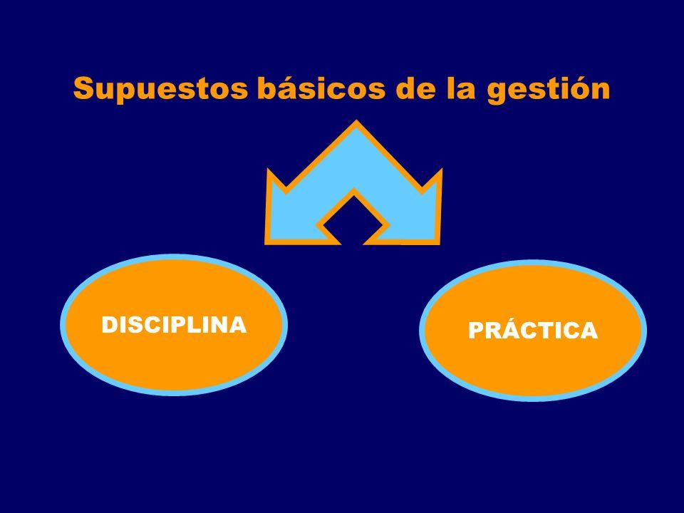 Supuestos básicos de la gestión