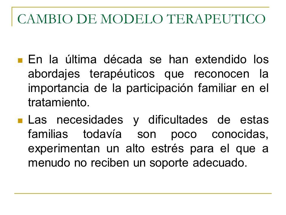 CAMBIO DE MODELO TERAPEUTICO