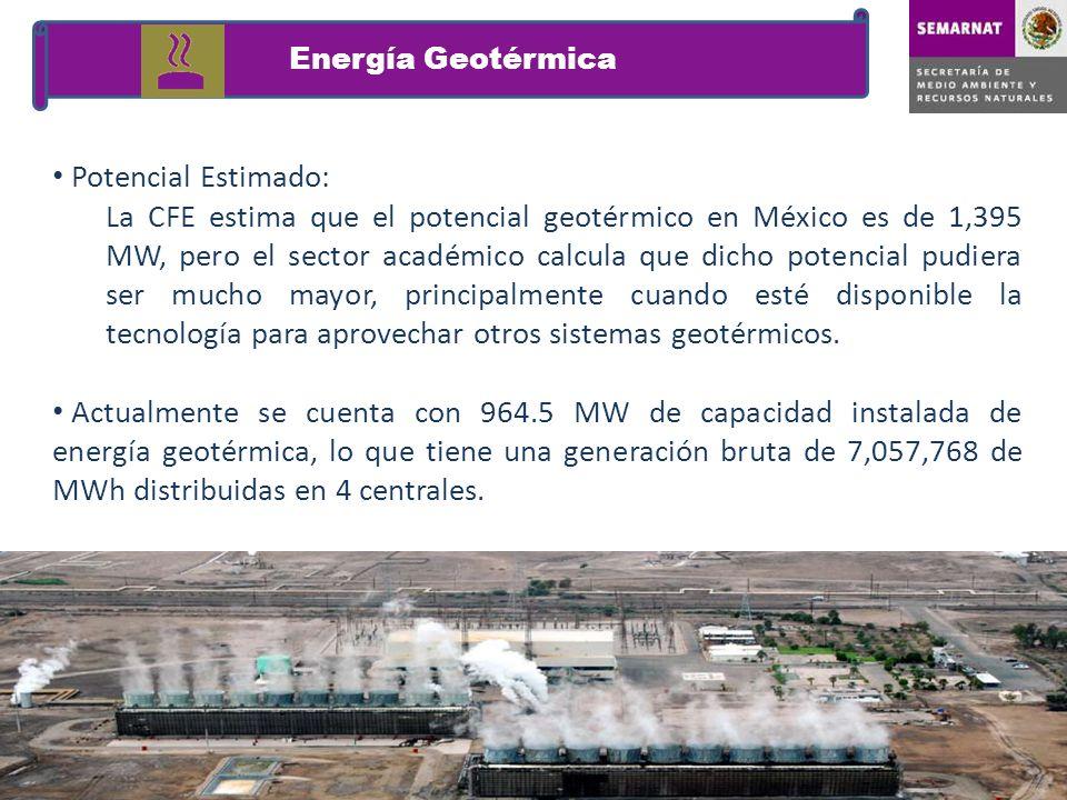 Energía GeotérmicaPotencial Estimado: