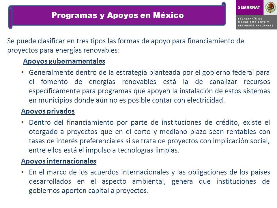 Programas y Apoyos en México