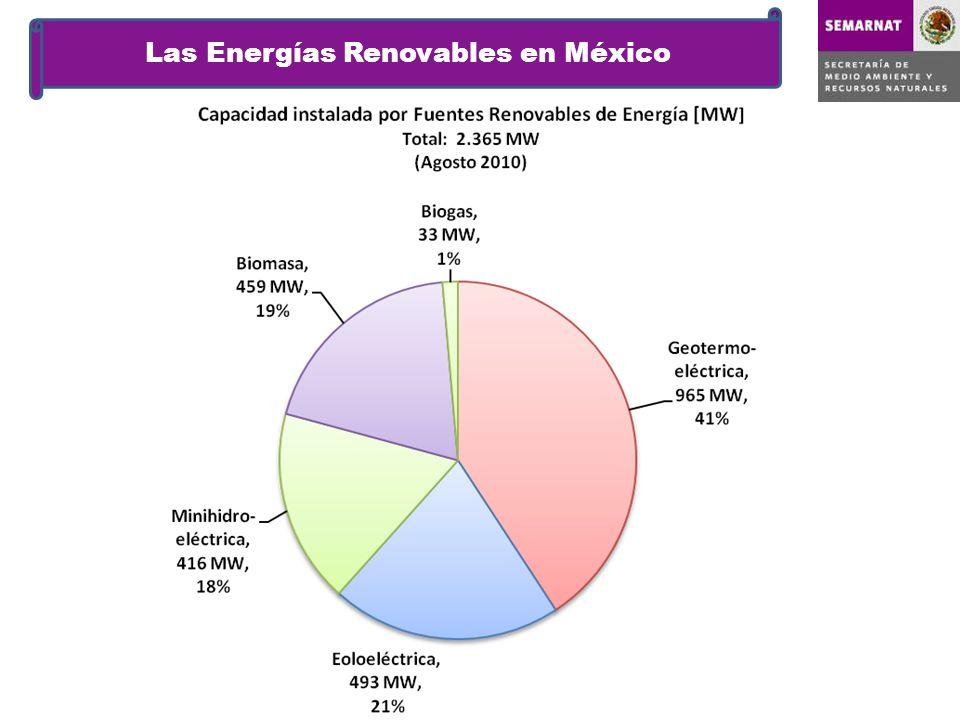 Las Energías Renovables en México