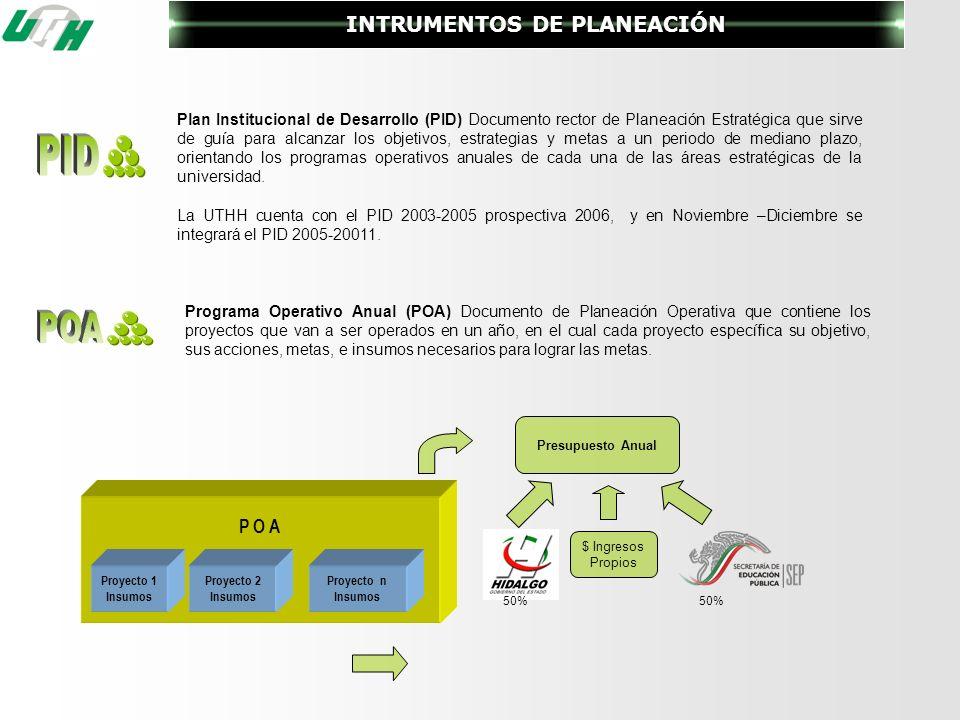 INTRUMENTOS DE PLANEACIÓN