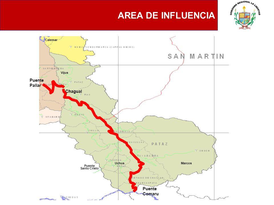 AREA DE INFLUENCIA Puente Pallar Chagual Puente Comaru Puente