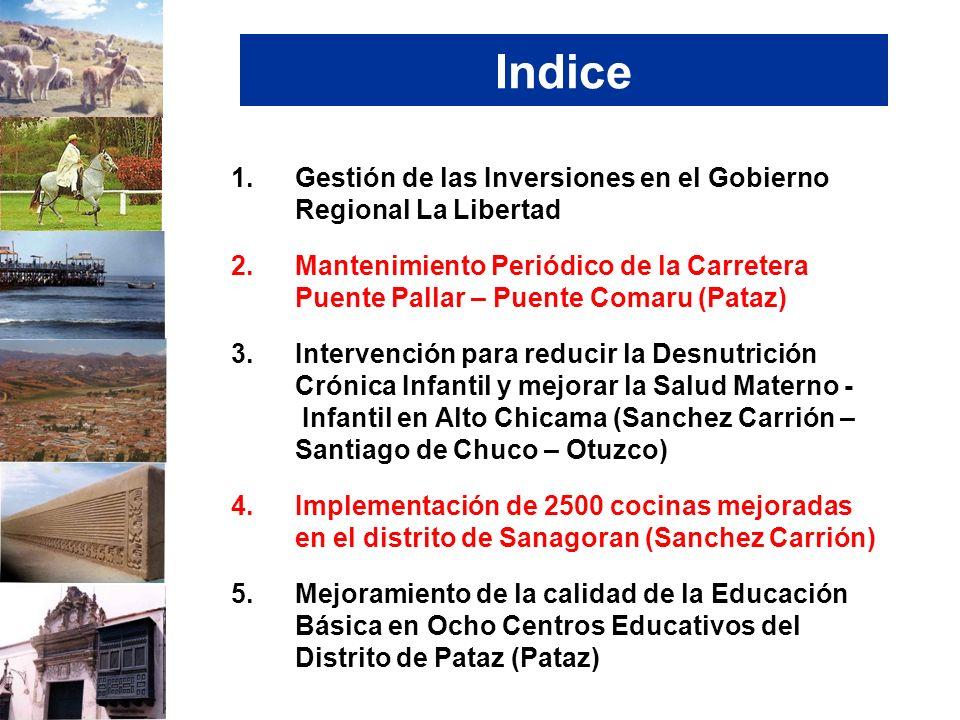 Indice Gestión de las Inversiones en el Gobierno Regional La Libertad