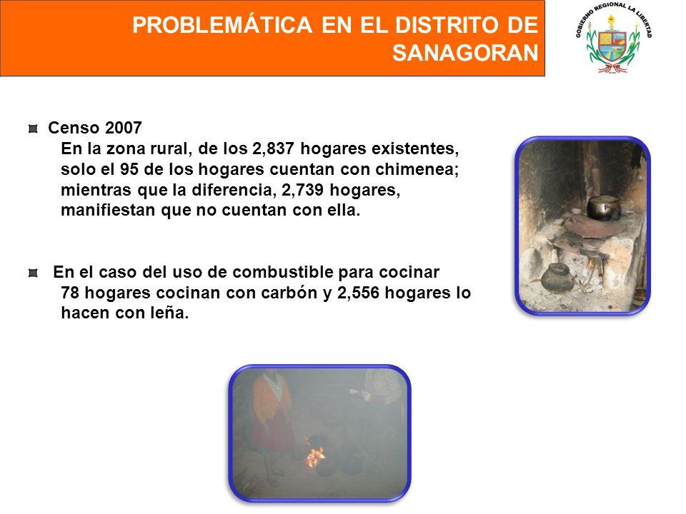 PROBLEMÁTICA EN EL DISTRITO DE SANAGORAN