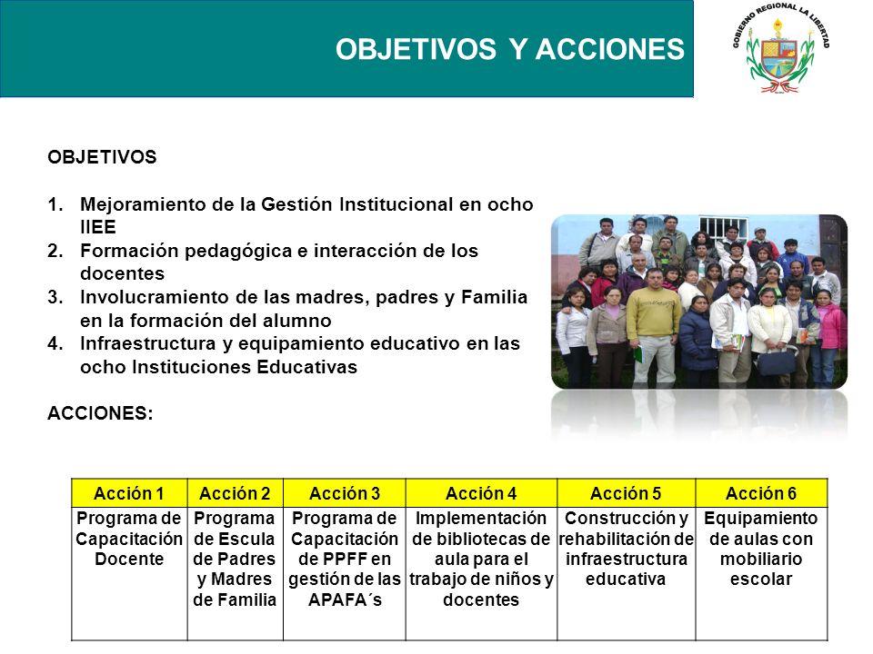 OBJETIVOS Y ACCIONES OBJETIVOS