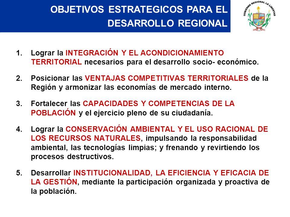 OBJETIVOS ESTRATEGICOS PARA EL DESARROLLO REGIONAL