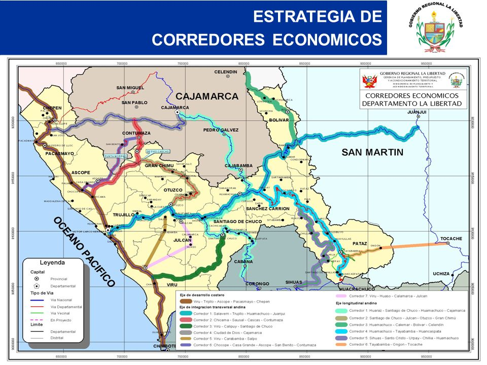 ESTRATEGIA DE CORREDORES ECONOMICOS