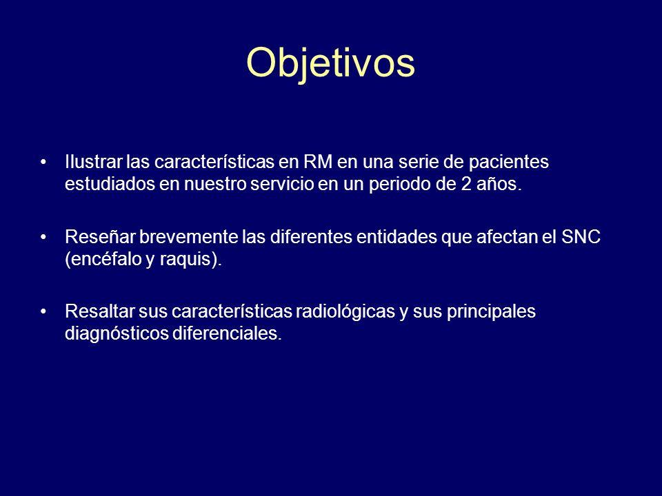 Objetivos Ilustrar las características en RM en una serie de pacientes estudiados en nuestro servicio en un periodo de 2 años.