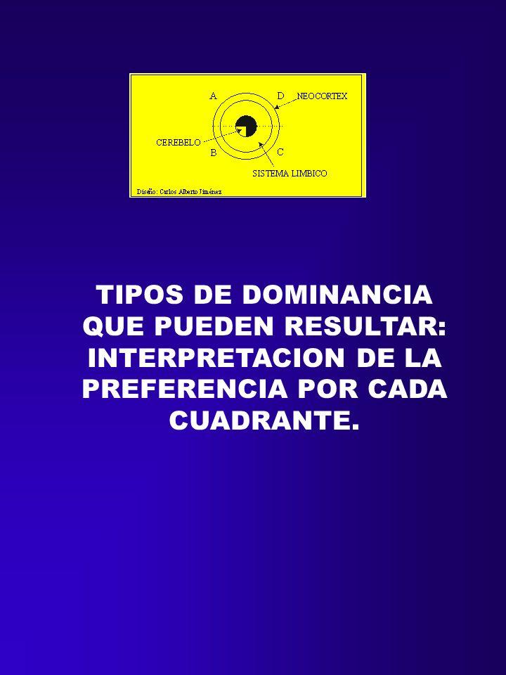 TIPOS DE DOMINANCIA QUE PUEDEN RESULTAR: