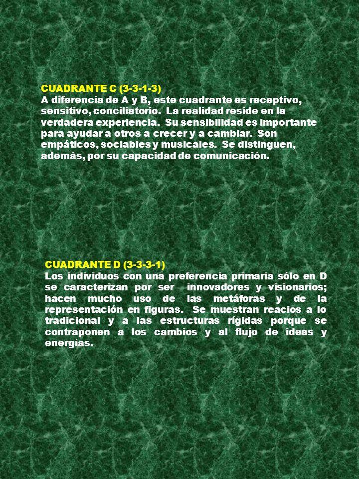 CUADRANTE C (3-3-1-3)