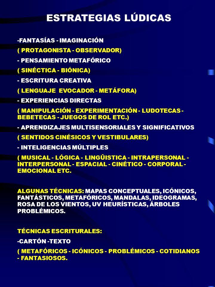 ESTRATEGIAS LÚDICAS -FANTASÍAS - IMAGINACIÓN