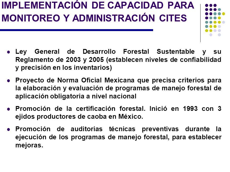 IMPLEMENTACIÓN DE CAPACIDAD PARA MONITOREO Y ADMINISTRACIÓN CITES